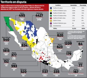 mexico killing fields