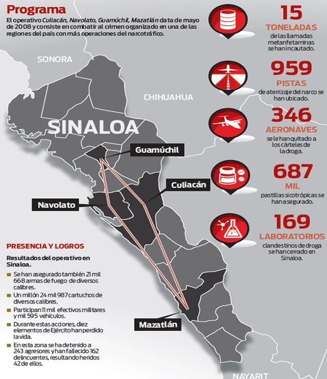How the Gulf Cartel, Juárez Cartel and the Sinaloa Cartel control ...