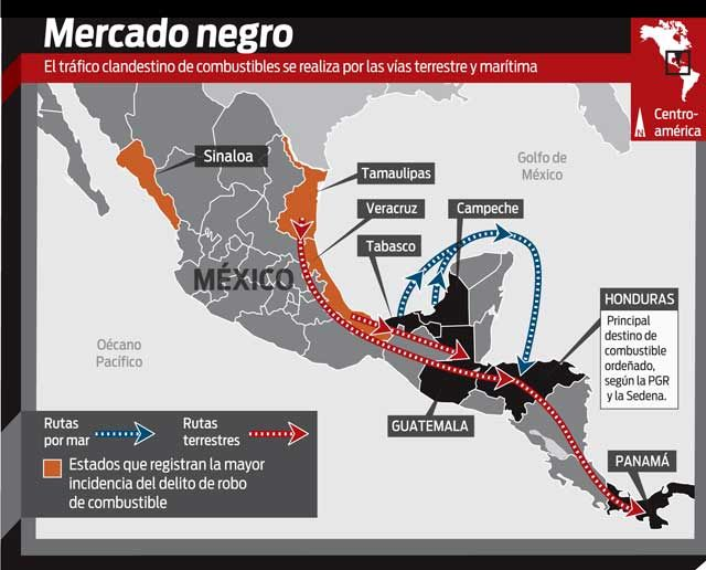 Mexican Fuel routes into USA